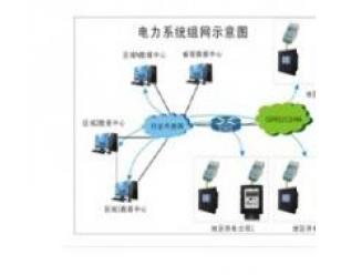 铜陵安装监控工程商 H7710 工业级GPRS DTU(工业级)