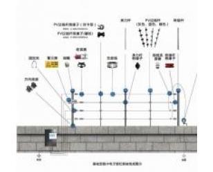 脉冲电子围栏报警系统