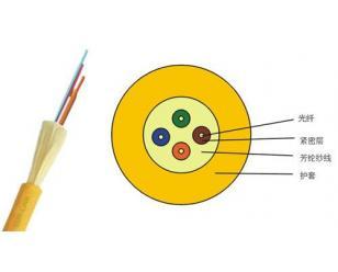 多用途室内布线光缆(GJPFJV)光缆生产商