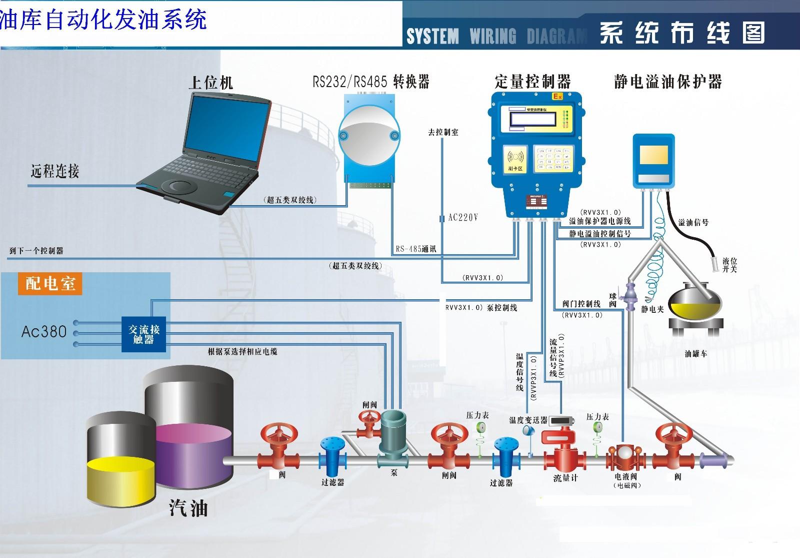 定量控制系统.jpg