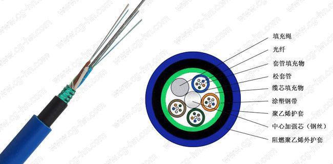 ADSS光缆 ADSS光缆价格 OPGW光缆厂家 电力光缆厂家 湖南汉缆通信科技有限公司
