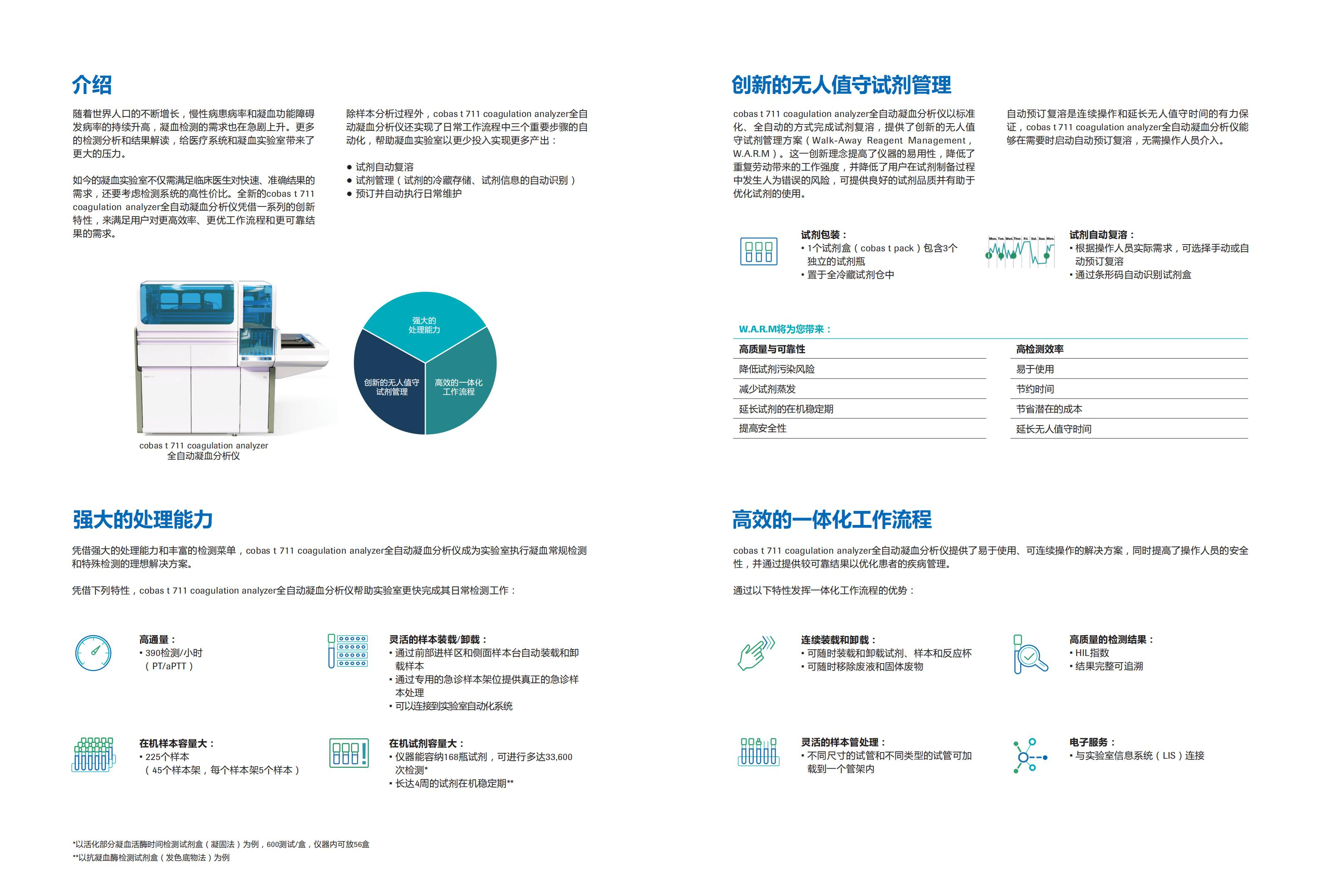 MN-CN-01049 cobas t 711 coagulation analyzer全自动凝血分析仪-Exp date 20250428_01.jpg